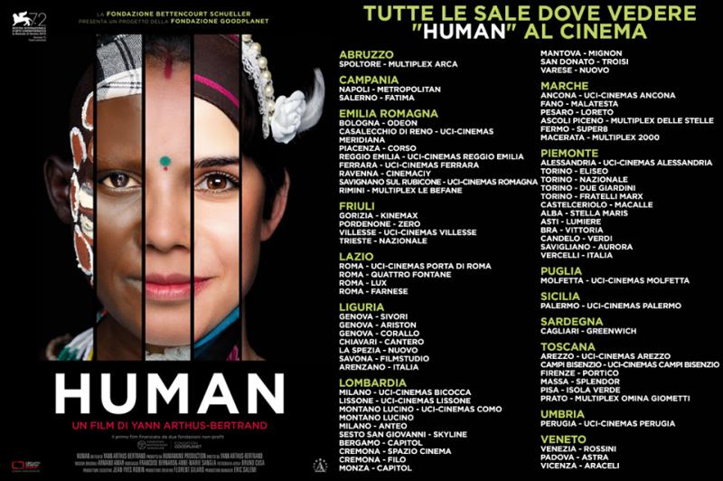 HUMAN LOC