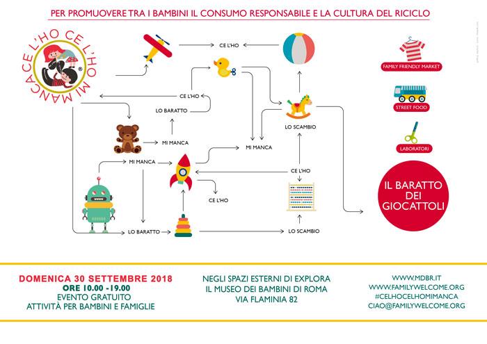 evento gratuito baratto giocattoli roma