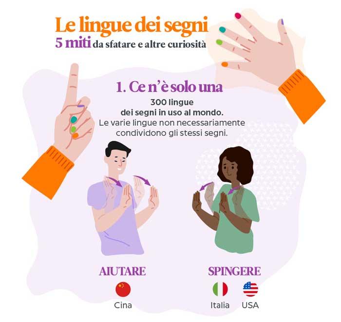 Le lingue dei segni miti da sfatare