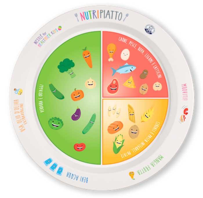 alimentazione bambini nutrizione nutripiatto