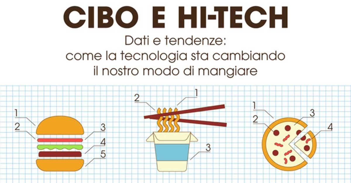infografica-cibo-hitech