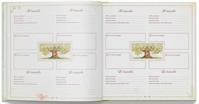 albero genealogico libro